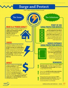 electrical-safety-surge-protection-suppression-power-strips