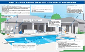pool-electrical-safety-tip-columbia-ct-electrician