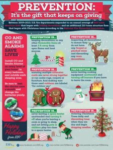 esfi-holiday-fire-safety-tips-columbia-ct-electrician
