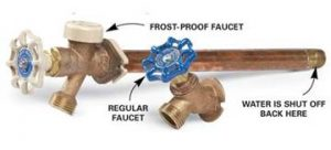leaky-outside-faucet-spigot-emergency-plumbing-repair-lebanon-ct-plumber-frost-free-option