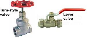 turn-style-valve-gate-valve-lever-valve-water-heater-plumbing-tips